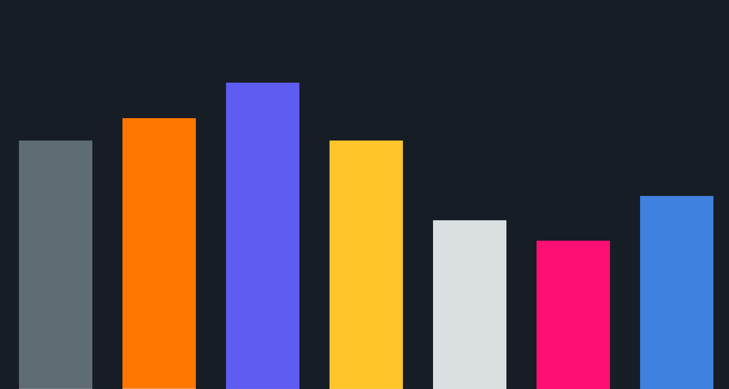 Turn Data Into Visuals: 28 Apps that Generate Reports and Charts