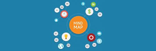 The Best Mind Mapping Software In 2020 Zapier