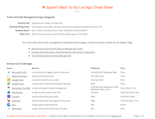 The 40 Best ToDo List Apps for Task Management – Daily Task Sheet