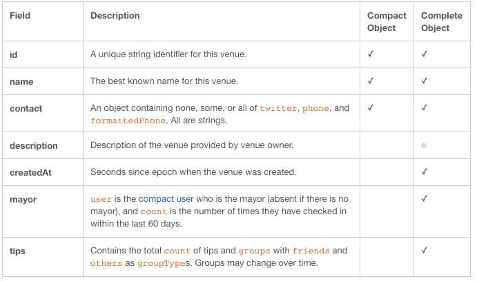 Flexible venue data from foursquare