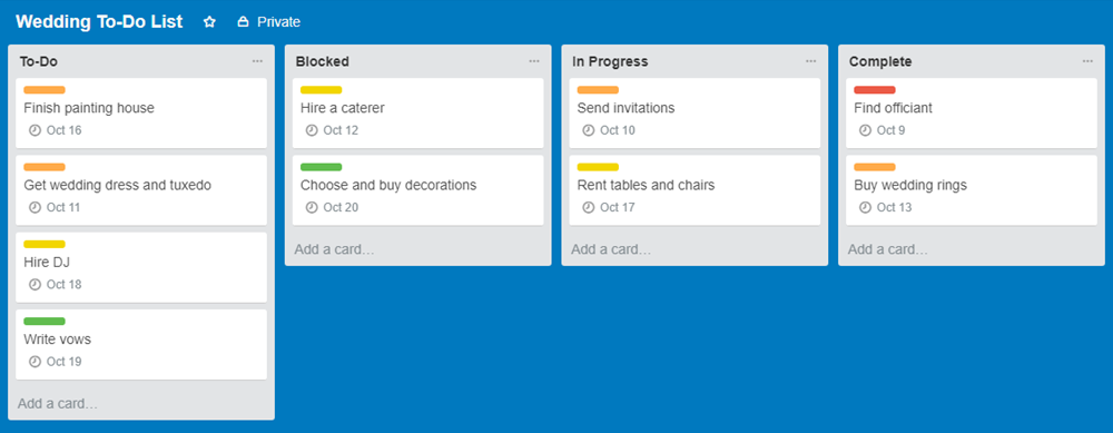 Trello for Agile prioritization