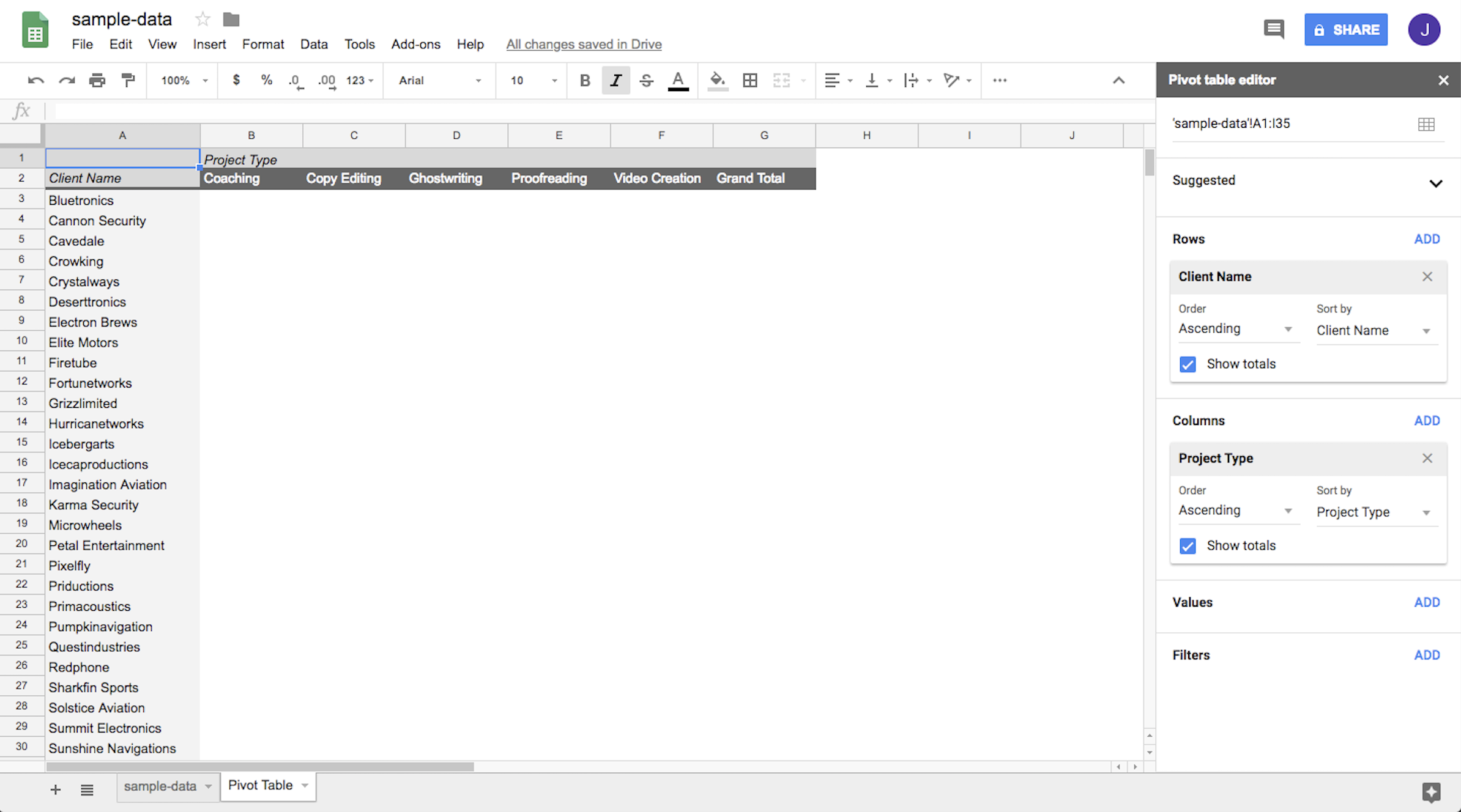 Adding project type as a column into the pivot table
