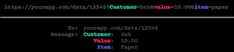 Example webhook data
