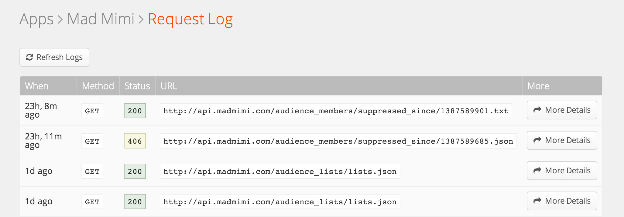 logged requests history
