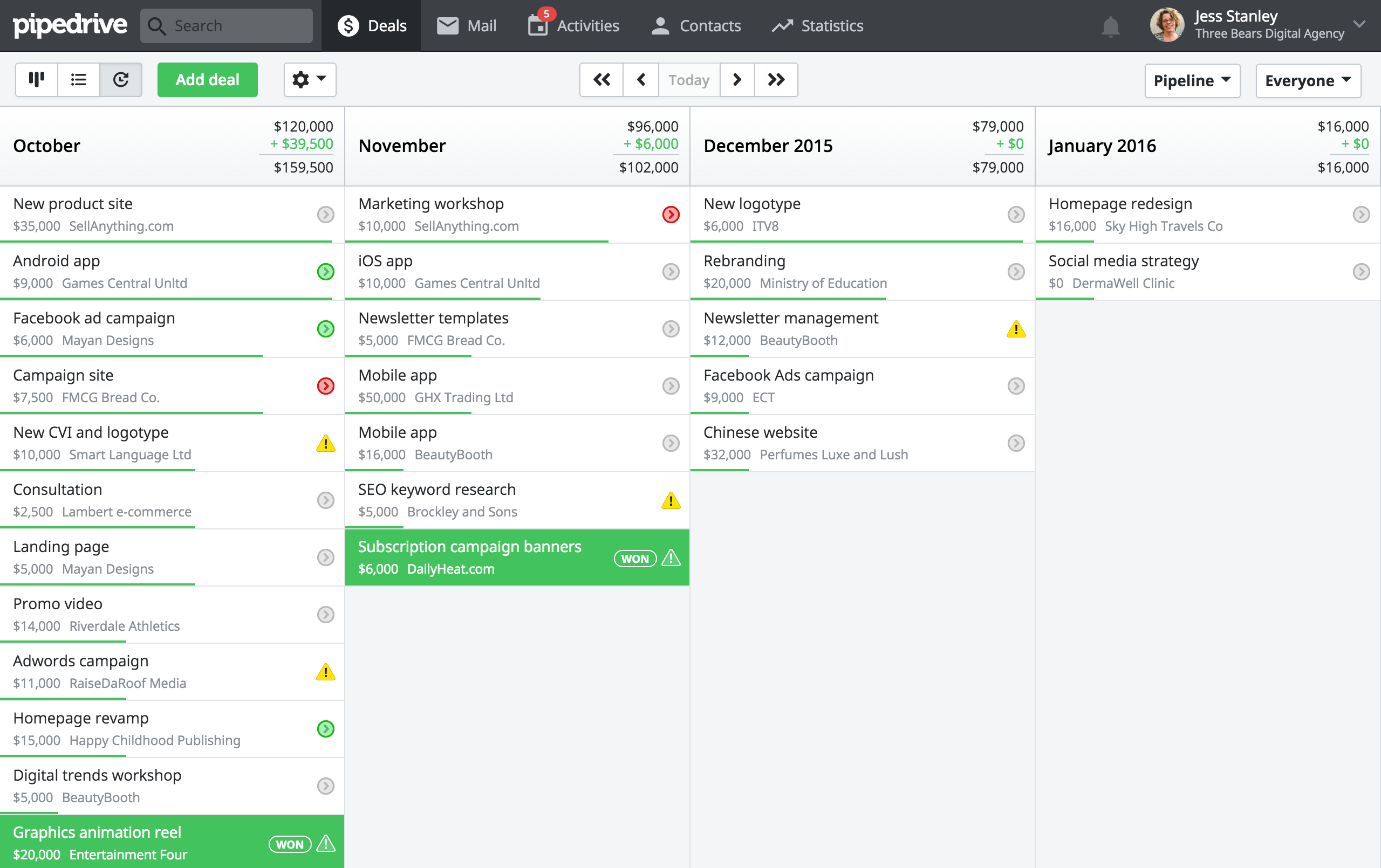 Pipedrive CRM screenshot