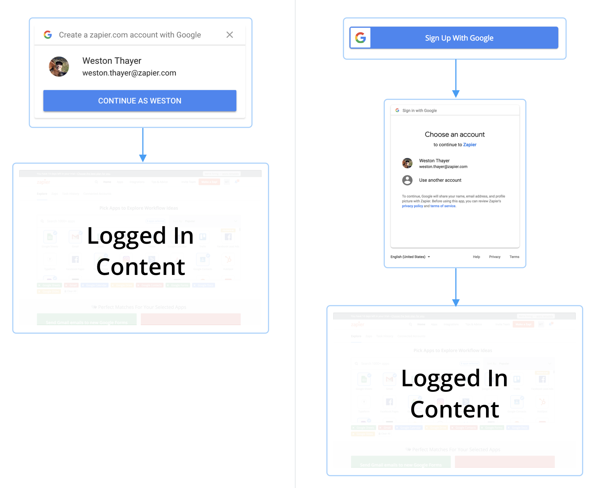 Google One-tap and Sign in with Google examples