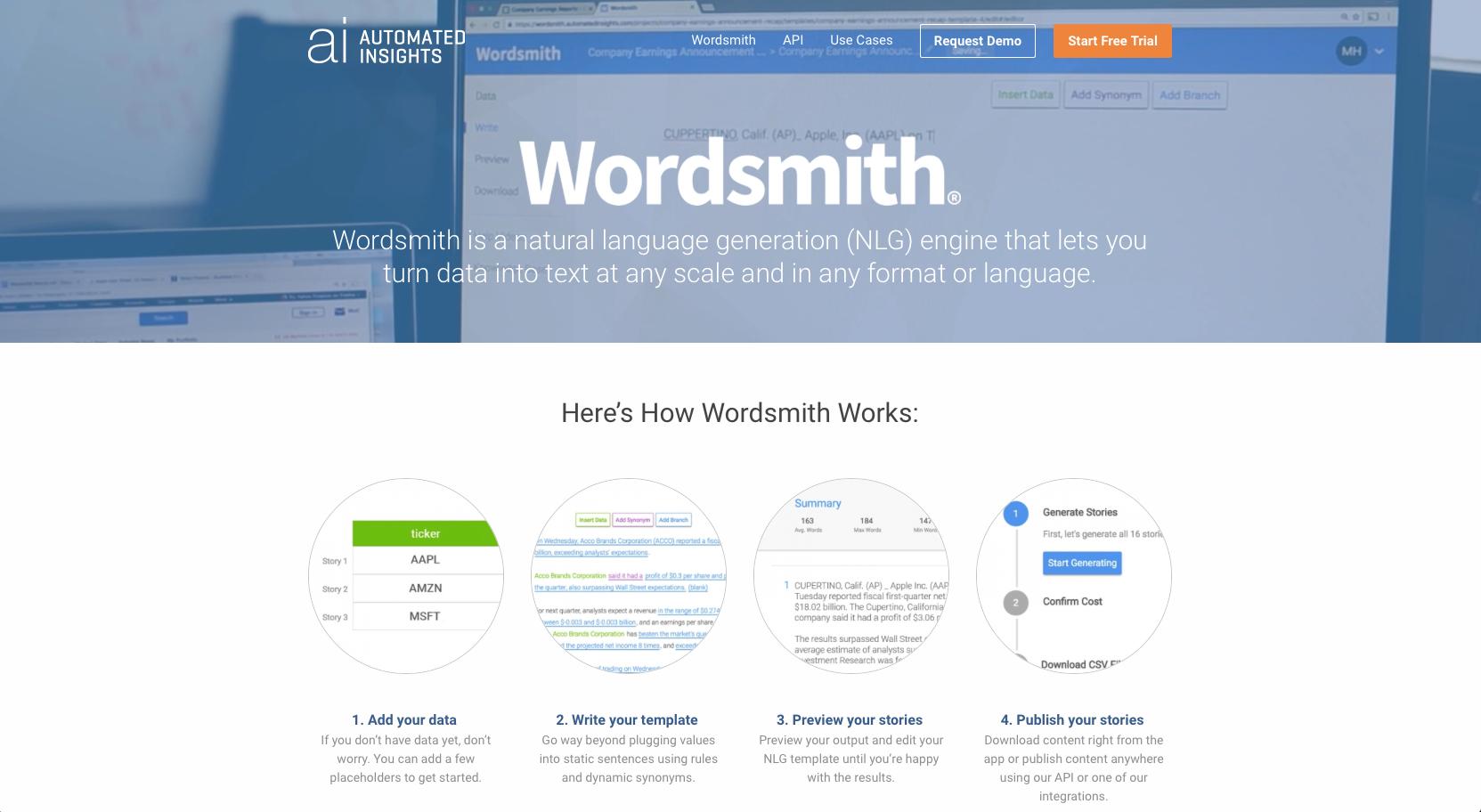 Wordsmith Screenshot Examples & Demo Videos | Zapier