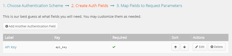 Screenshot of generated authentication field