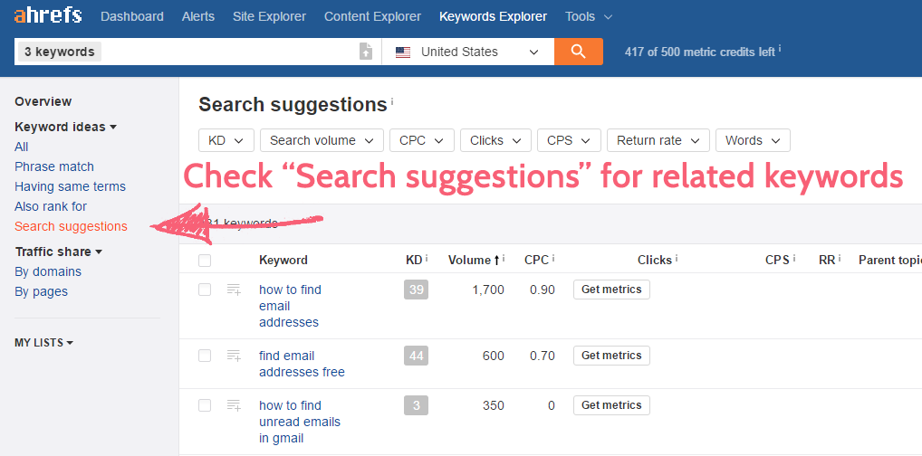 Ahrefs SEO research