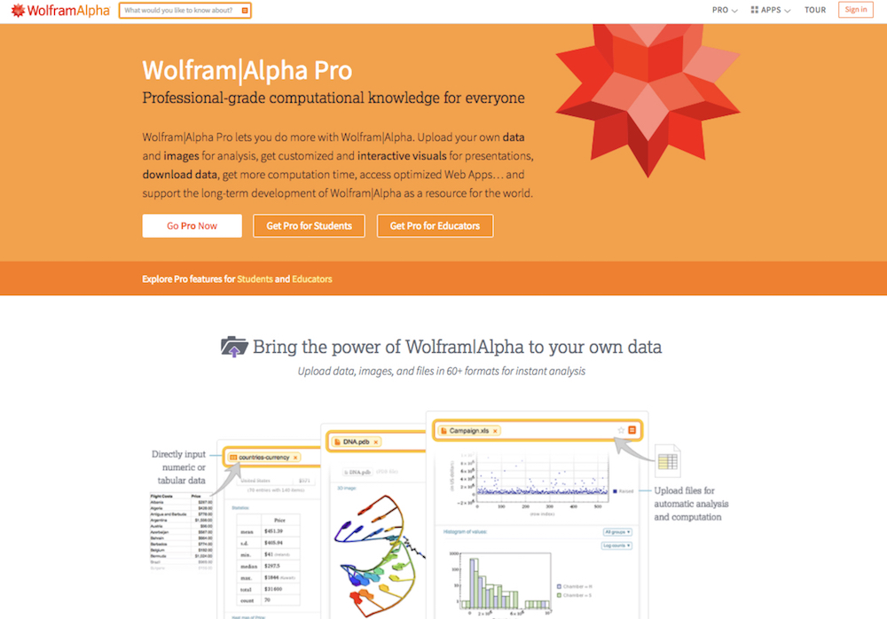 Enhance your homework with WolframAlpha Pro's student discount.