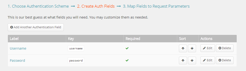 Screenshot of pre-generated authenticationfields