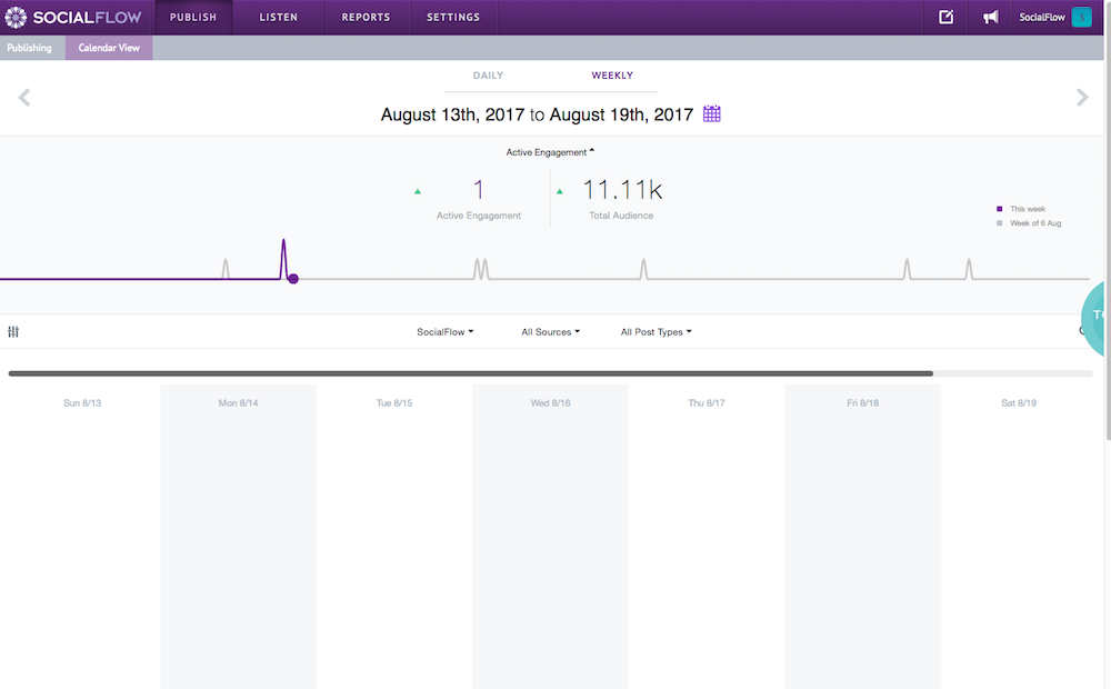 Analyze your social media performance with SocialFlow