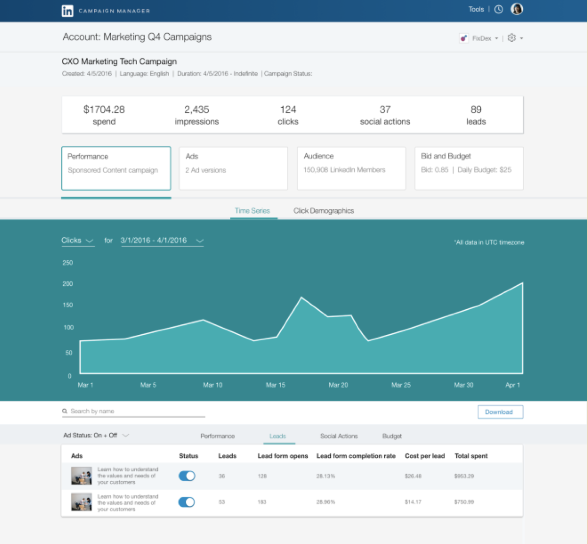 LinkedIn Lead Gen Forms Analytics