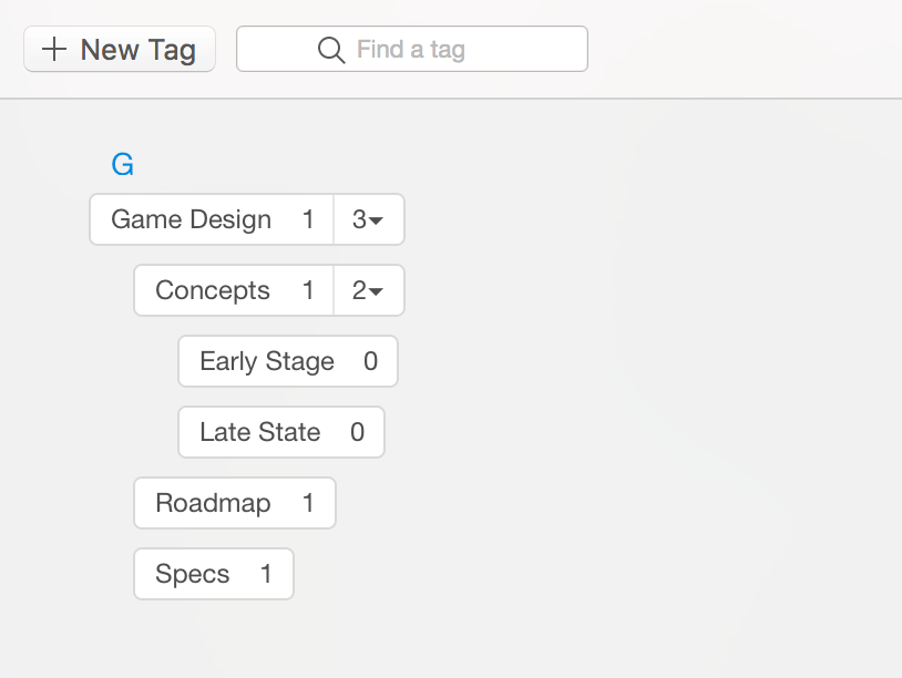 Evernote nested tags