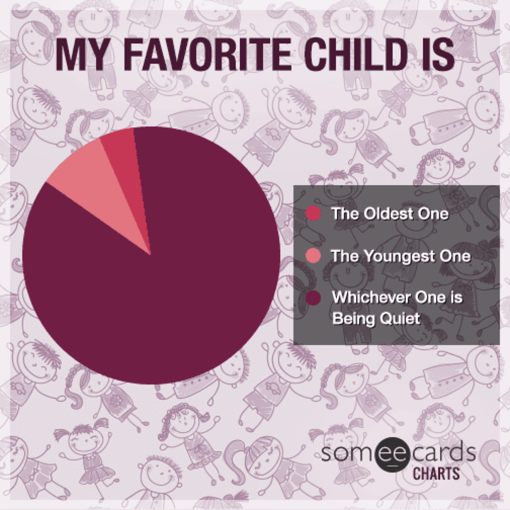My favorite child pie chart