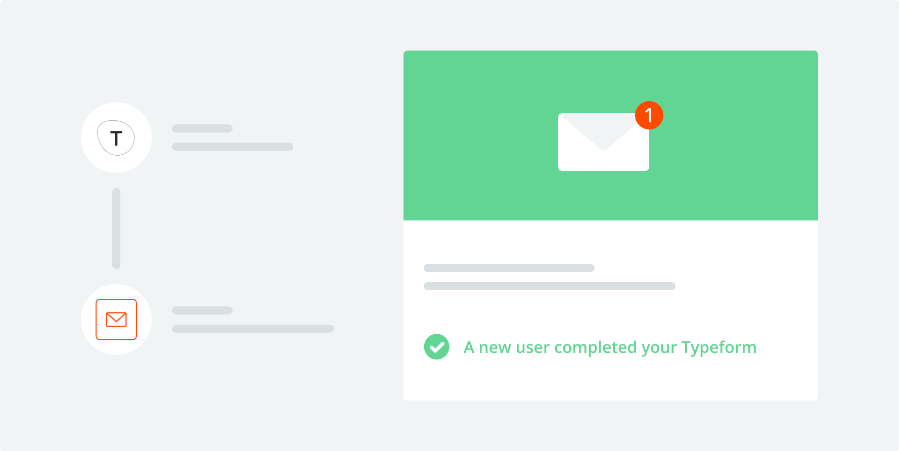 Get Email Notifications for Typeform Entries